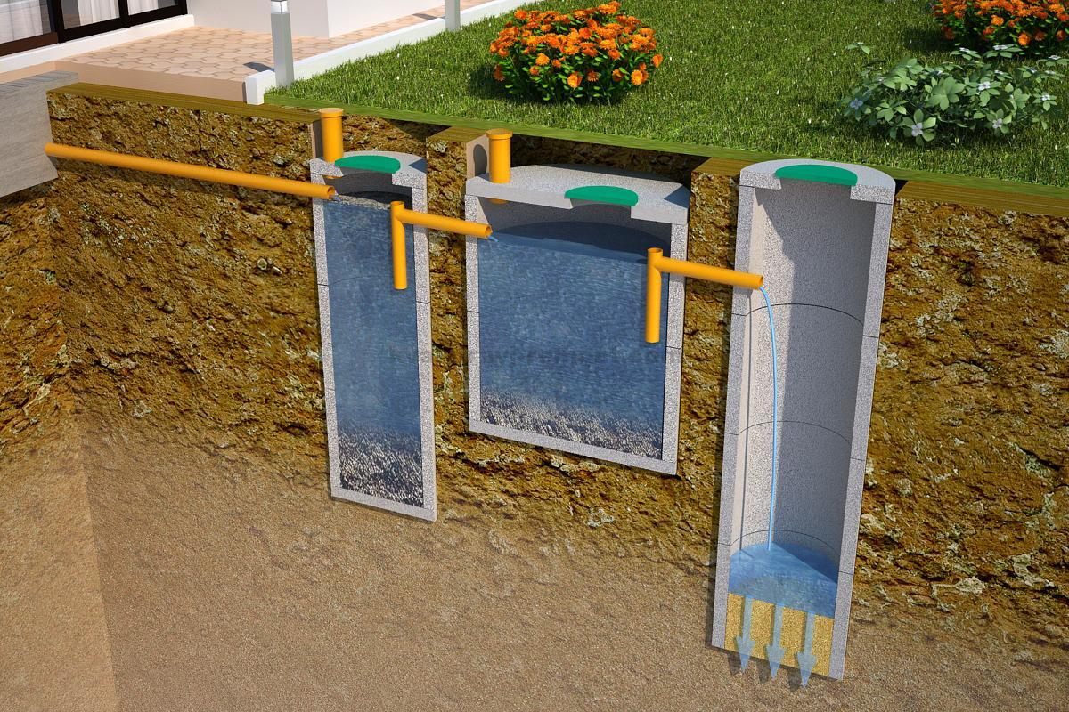 установка септика из бетонных колец цена